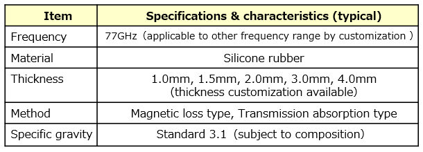 LI Specifications and basic physical properties